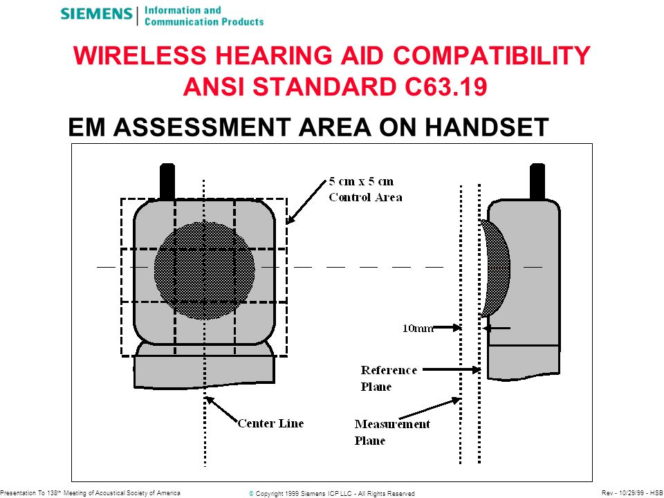 © Copyright 1999 Siemens ICP LLC - All Rights Reserved Presentation To 138 th Meeting of Acoustical Society of AmericaRev - 10/29/99 - HSB WIRELESS HEARING AID COMPATIBILITY ANSI STANDARD C63.19 EM ASSESSMENT AREA ON HANDSET