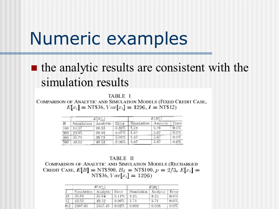 Numeric examples the analytic results are consistent with the simulation results