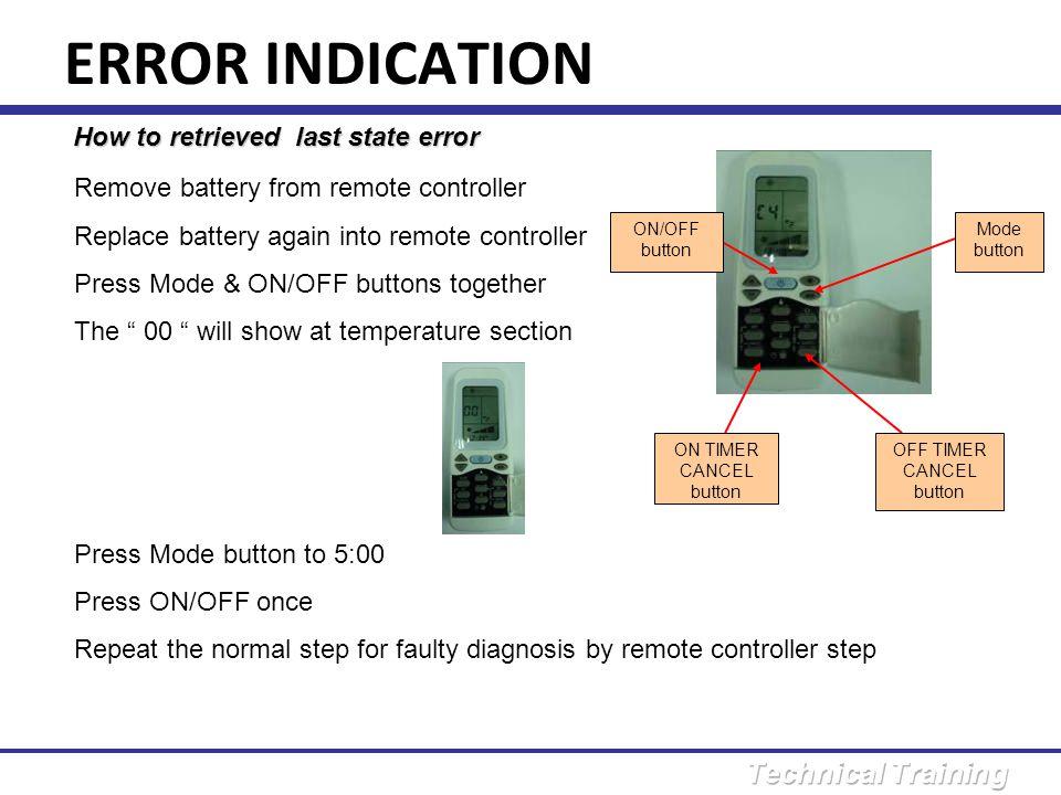 ERROR DIAGNOSIS ERROR E5 : Compressor overload Compressor stop without running.