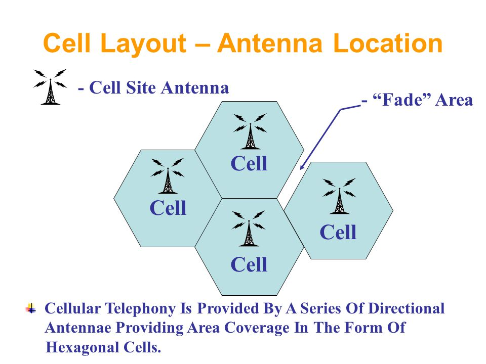 Cell Layout – Antenna Location Cell - Cell Site Antenna Cellular Telephony Is Provided By A Series Of Directional Antennae Providing Area Coverage In The Form Of Hexagonal Cells.