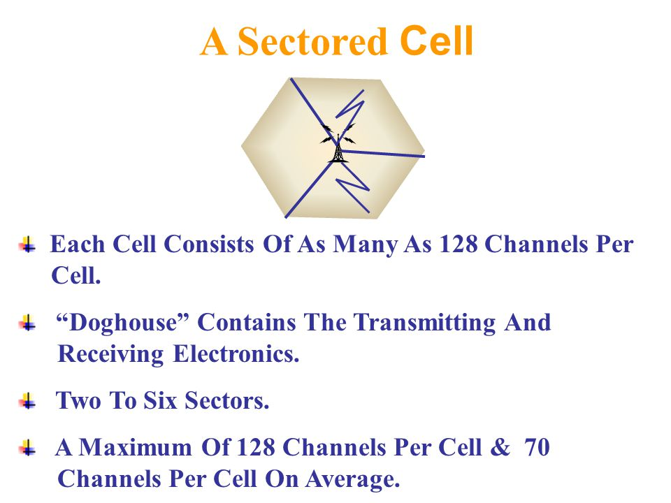 A Sectored Cell Each Cell Consists Of As Many As 128 Channels Per Cell.