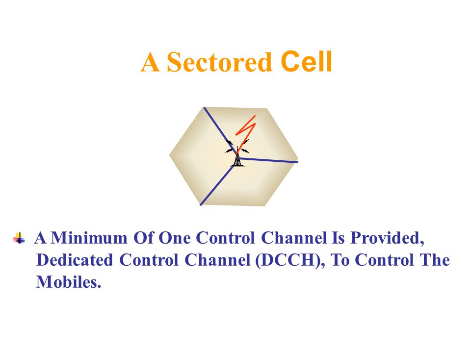 A Sectored Cell A Minimum Of One Control Channel Is Provided, Dedicated Control Channel (DCCH), To Control The Mobiles.