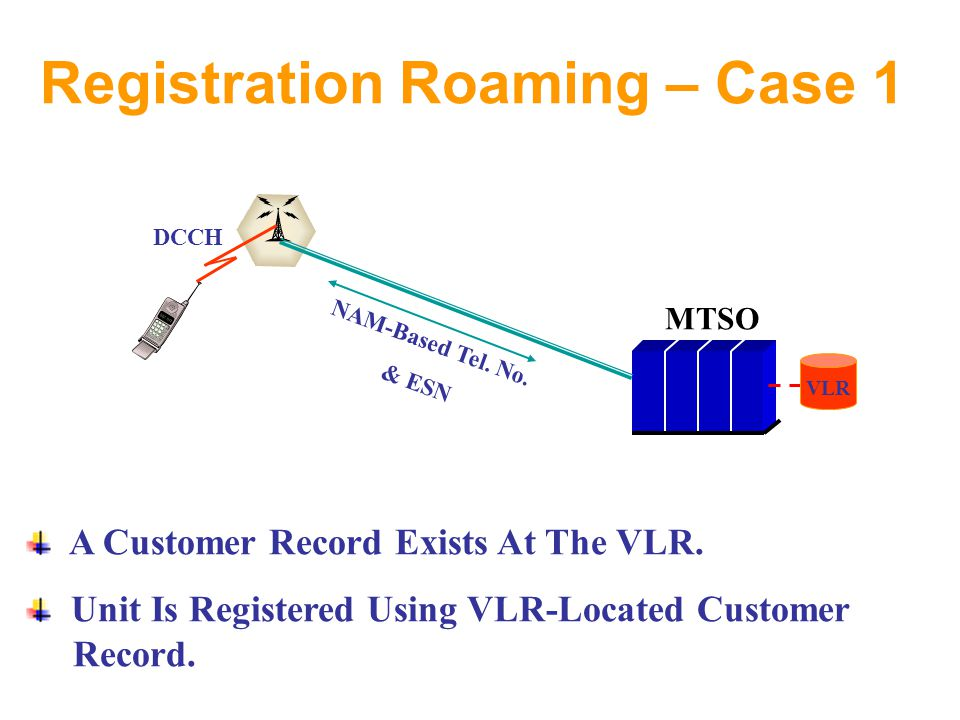 Registration Roaming – Case 1 MTSO VLR A Customer Record Exists At The VLR.