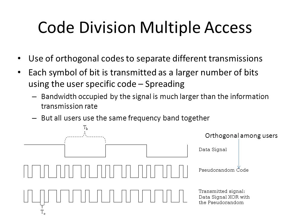 Code Division Multiple Access Use of orthogonal codes to separate different transmissions Each symbol of bit is transmitted as a larger number of bits using the user specific code – Spreading – Bandwidth occupied by the signal is much larger than the information transmission rate – But all users use the same frequency band together Orthogonal among users