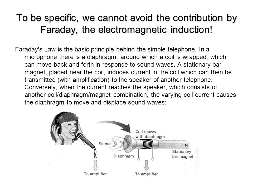 To be specific, we cannot avoid the contribution by Faraday, the electromagnetic induction.