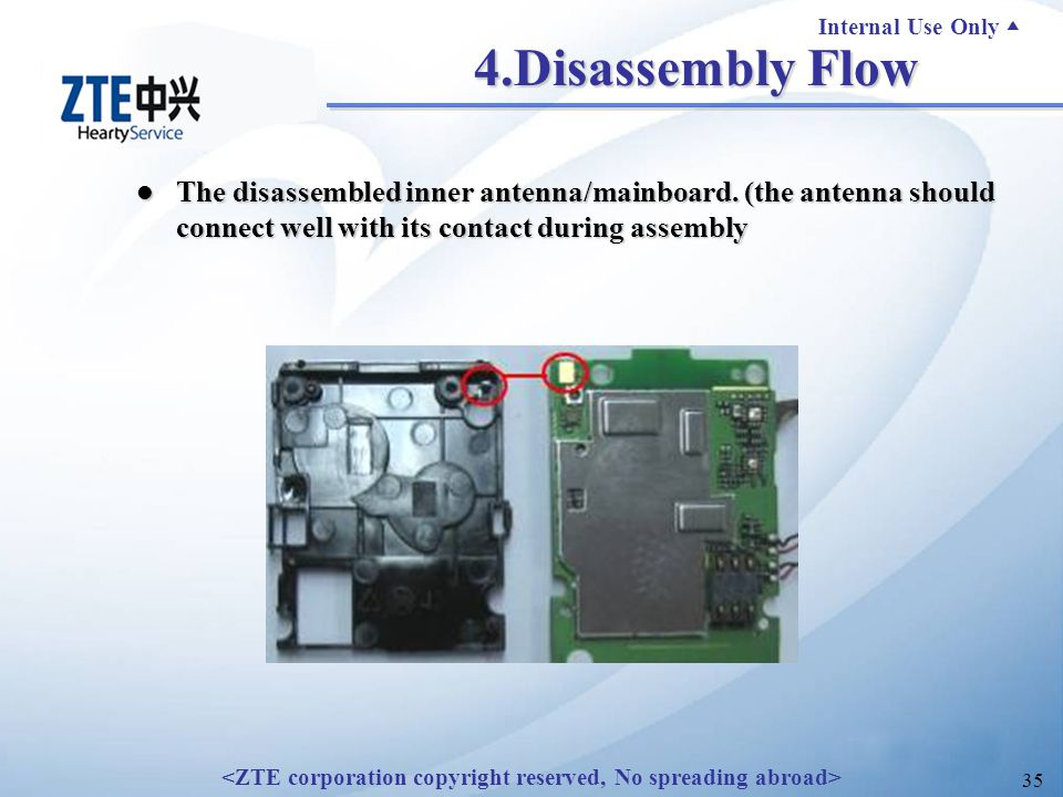 Internal Use Only ▲ 35 4.Disassembly Flow The disassembled inner antenna/mainboard.