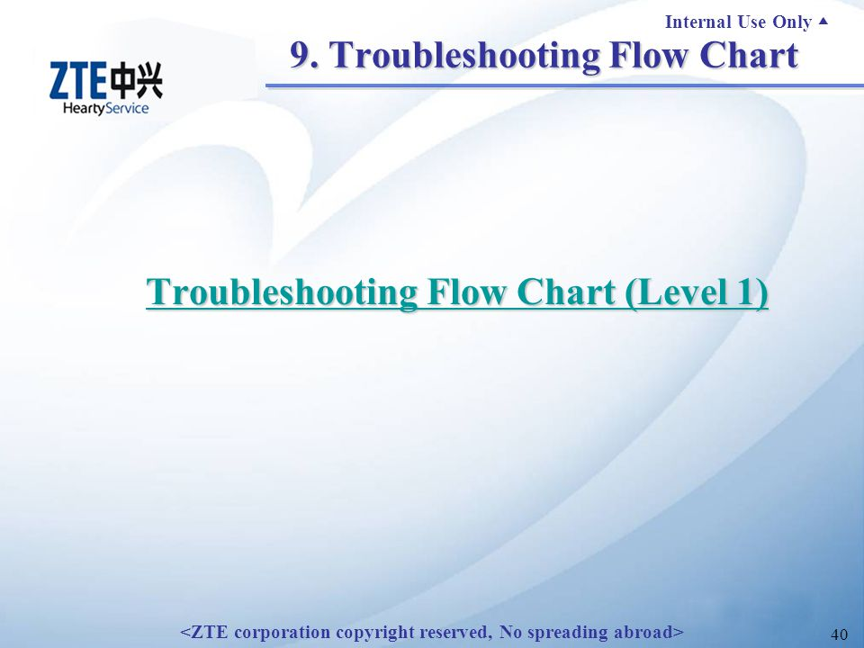 Internal Use Only ▲ 40 Troubleshooting Flow Chart (Level 1) Troubleshooting Flow Chart (Level 1) 9.