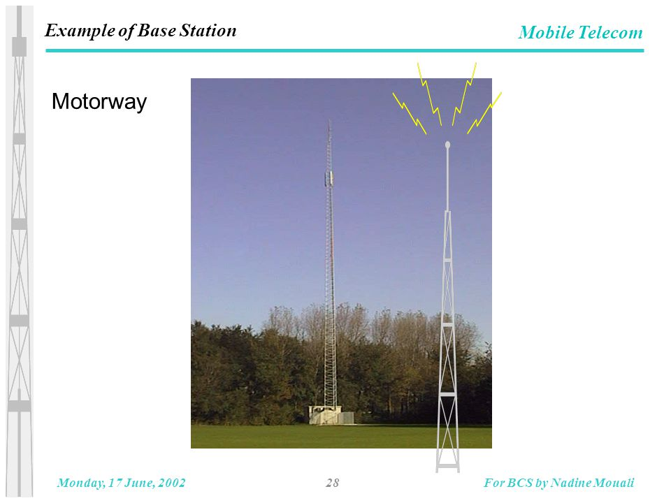 28Monday, 17 June, 2002For BCS by Nadine Mouali Mobile Telecom Motorway Example of Base Station