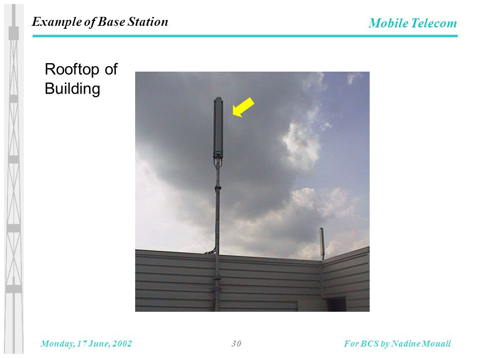 30Monday, 17 June, 2002For BCS by Nadine Mouali Mobile Telecom Rooftop of Building Example of Base Station