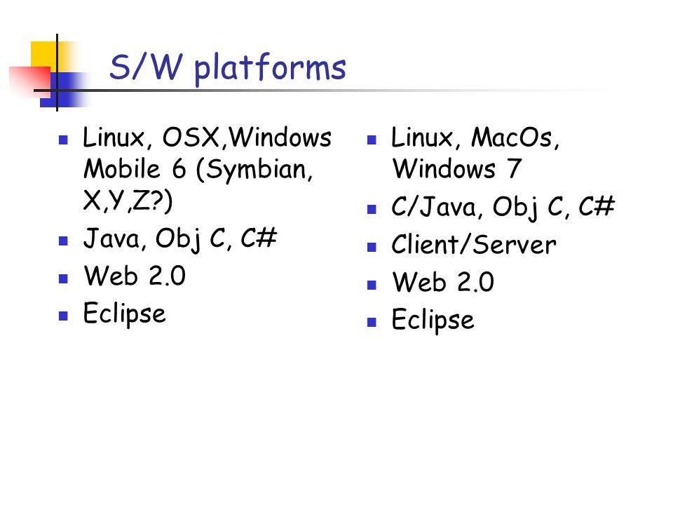S/W platforms Linux, OSX,Windows Mobile 6 (Symbian, X,Y,Z?) Java, Obj C, C# Web 2.0 Eclipse Linux, MacOs, Windows 7 C/Java, Obj C, C# Client/Server Web 2.0 Eclipse