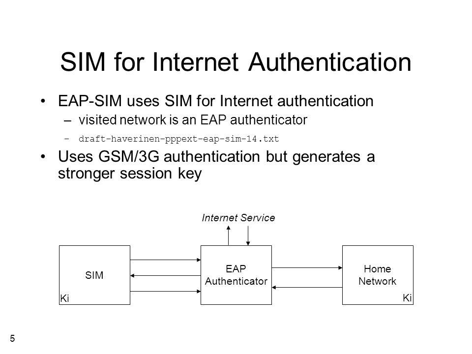 5 SIM for Internet Authentication EAP-SIM uses SIM for Internet authentication –visited network is an EAP authenticator –draft-haverinen-pppext-eap-sim-14.txt Uses GSM/3G authentication but generates a stronger session key SIM EAP Authenticator Home Network Ki Internet Service
