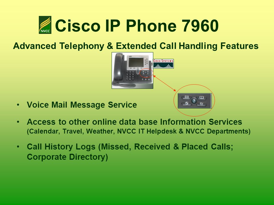 Cisco IP Phone 7960 Voice Mail Message Service Access to other online data base Information Services (Calendar, Travel, Weather, NVCC IT Helpdesk & NV