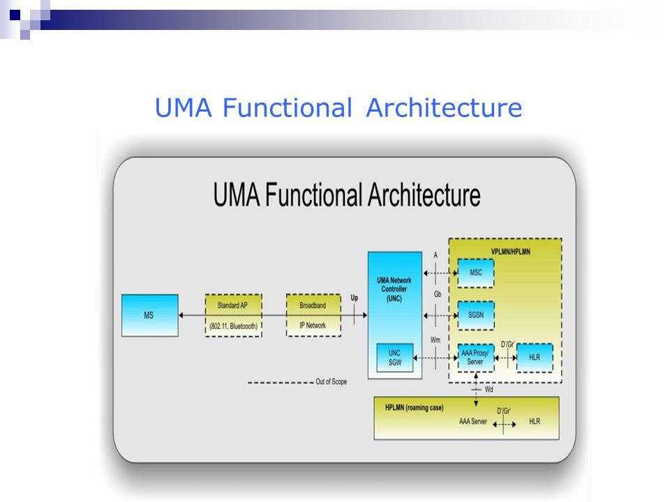 UMA Functional Architecture