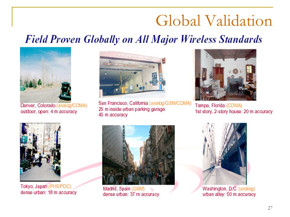 27 Global Validation