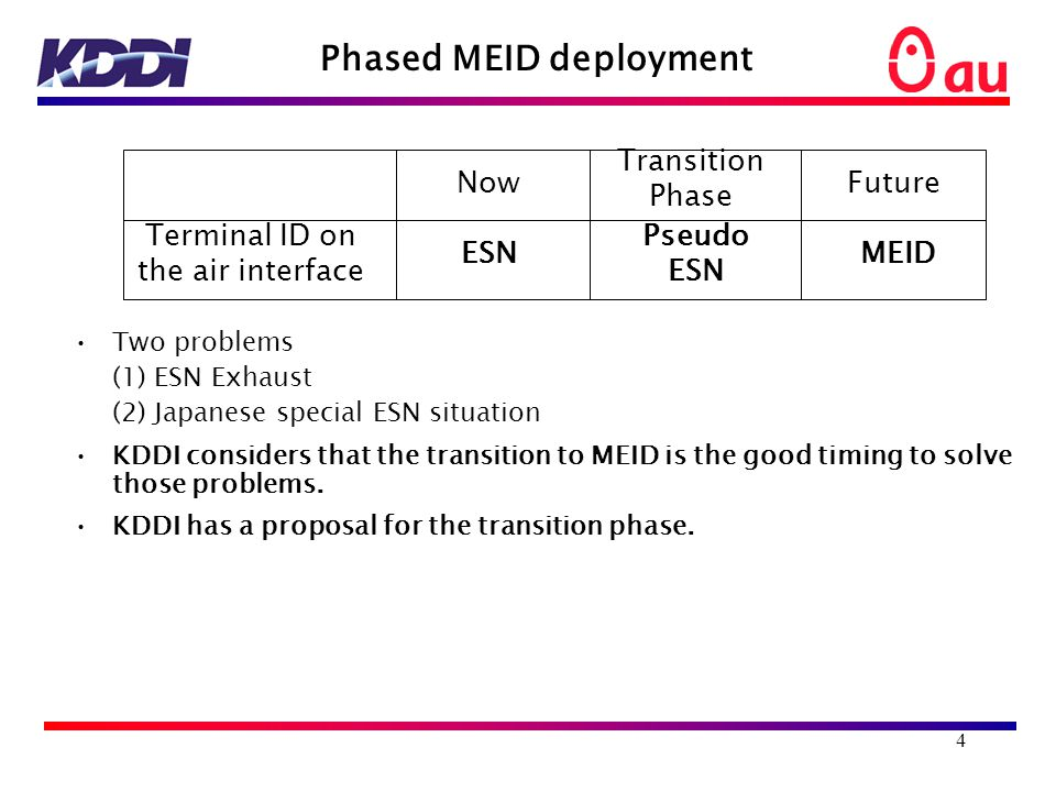 4 Phased MEID deployment Two problems (1) ESN Exhaust (2) Japanese special ESN situation KDDI considers that the transition to MEID is the good timing to solve those problems.