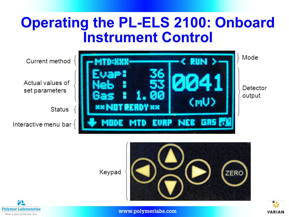 Operating the PL-ELS 2100: Onboard Instrument Control Keypad Interactive menu bar Current method Mode Detector output Status Actual values of set parameters