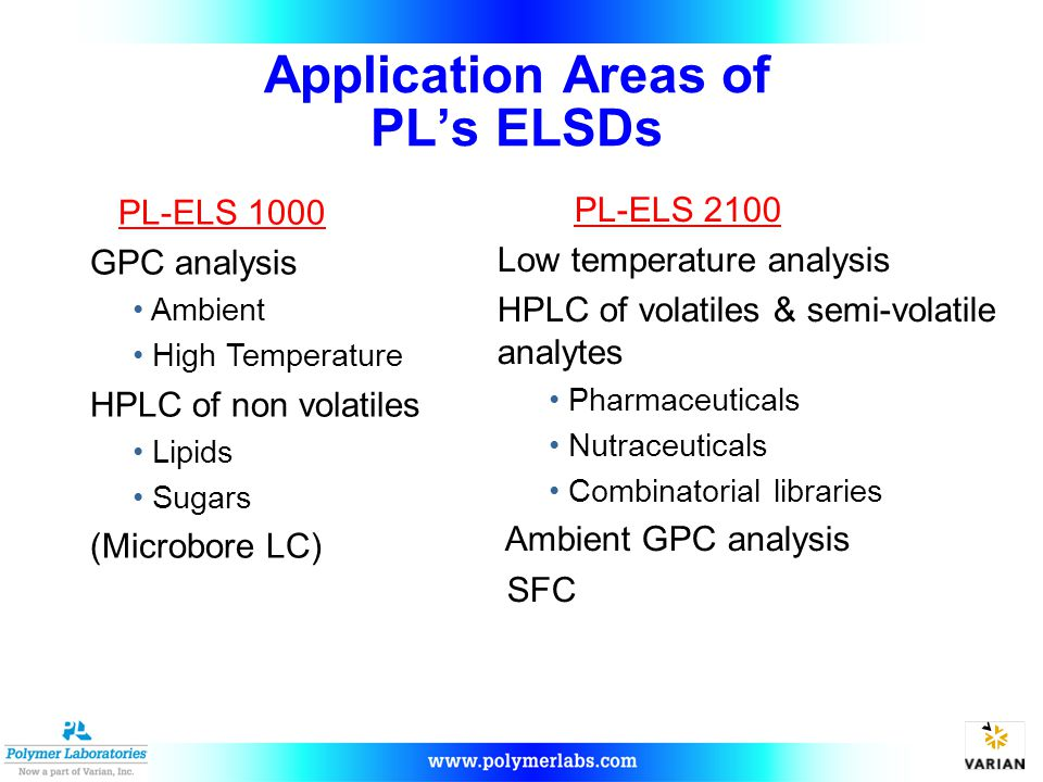 Application Areas of PL's ELSDs PL-ELS 1000 GPC analysis Ambient High Temperature HPLC of non volatiles Lipids Sugars (Microbore LC) PL-ELS 2100 Low temperature analysis HPLC of volatiles & semi-volatile analytes Pharmaceuticals Nutraceuticals Combinatorial libraries Ambient GPC analysis SFC