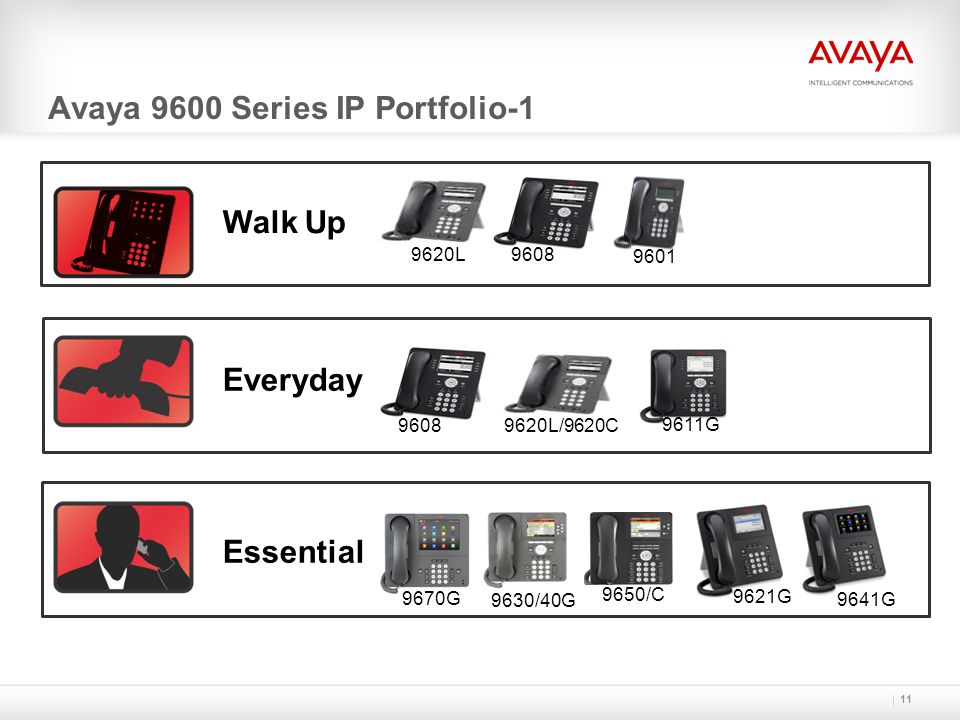 9608 9641G 9621G 11 Walk Up Everyday Essential Avaya 9600 Series IP Portfolio-1 9620L 9608 9611G 9670G 9630/40G 9650/C 9620L/9620C 9601