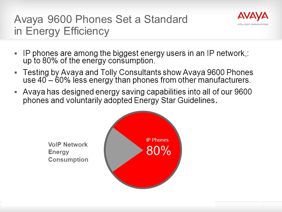 Avaya 9600 Phones Set a Standard in Energy Efficiency  IP phones are among the biggest energy users in an IP network,: up to 80% of the energy consumption.
