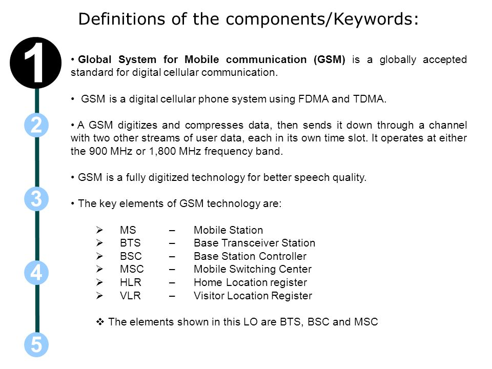 Definitions of the components/Keywords: 5 3 2 4 1 The general architecture of a full GSM network:
