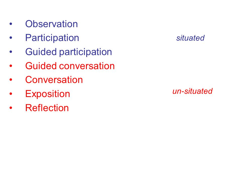 Observation Participation Guided participation Guided conversation Conversation Exposition Reflection un-situated situated
