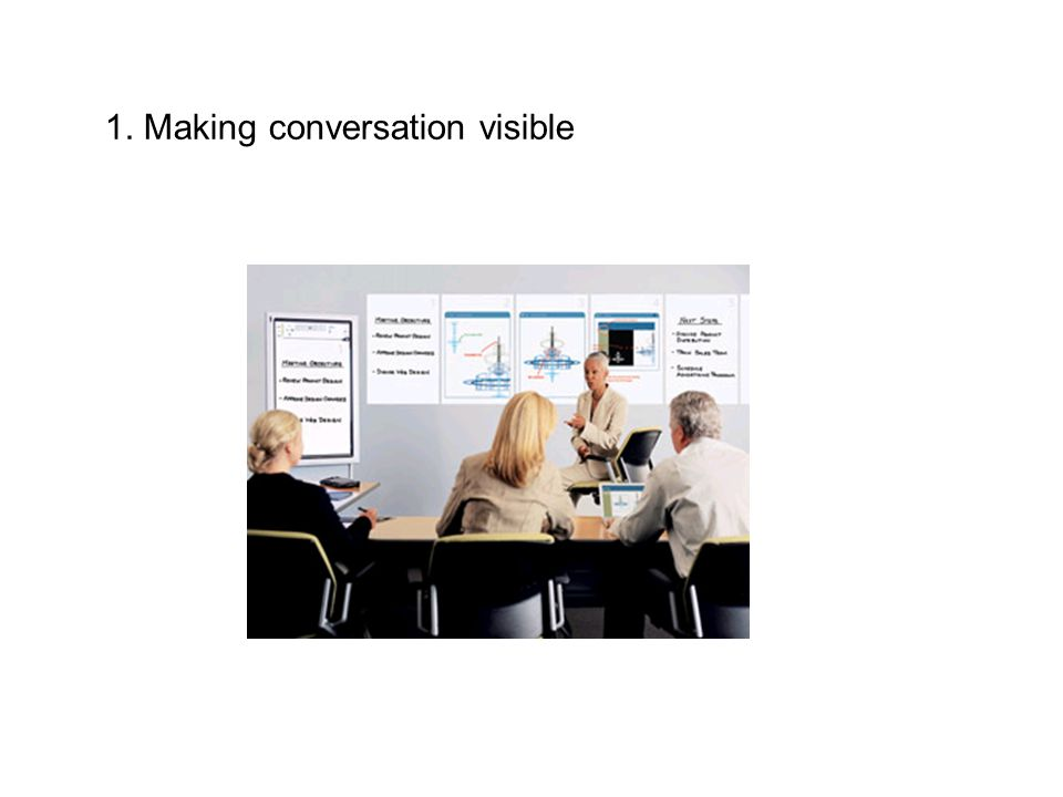 1. Making conversation visible