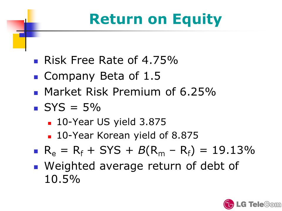 Return on Equity Risk Free Rate of 4.75% Company Beta of 1.5 Market Risk Premium of 6.25% SYS = 5% 10-Year US yield 3.875 10-Year Korean yield of 8.875 R e = R f + SYS + B(R m – R f ) = 19.13% Weighted average return of debt of 10.5%