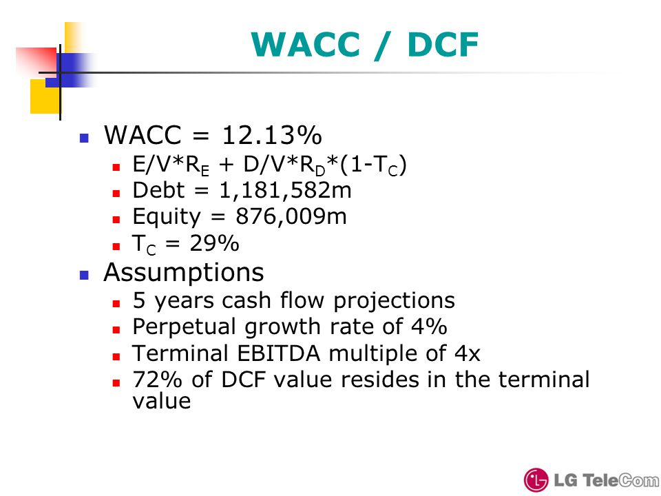 WACC / DCF WACC = 12.13% E/V*R E + D/V*R D *(1-T C ) Debt = 1,181,582m Equity = 876,009m T C = 29% Assumptions 5 years cash flow projections Perpetual growth rate of 4% Terminal EBITDA multiple of 4x 72% of DCF value resides in the terminal value