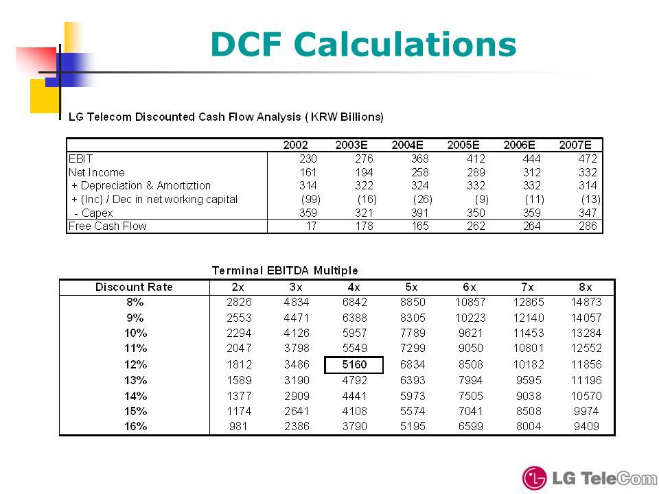 DCF Calculations