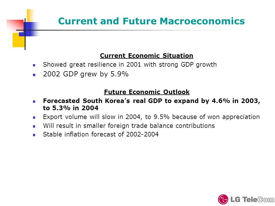 Current and Future Macroeconomics Current Economic Situation Showed great resilience in 2001 with strong GDP growth 2002 GDP grew by 5.9% Future Economic Outlook Forecasted South Korea's real GDP to expand by 4.6% in 2003, to 5.3% in 2004 Export volume will slow in 2004, to 9.5% because of won appreciation Will result in smaller foreign trade balance contributions Stable inflation forecast of 2002-2004