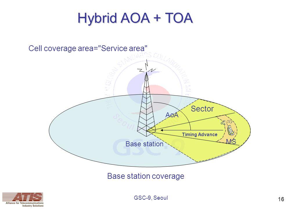 GSC-9, Seoul 16 Hybrid AOA + TOA Cell coverage area= Service area Base station Base station coverage Sector MS Timing Advance AoA