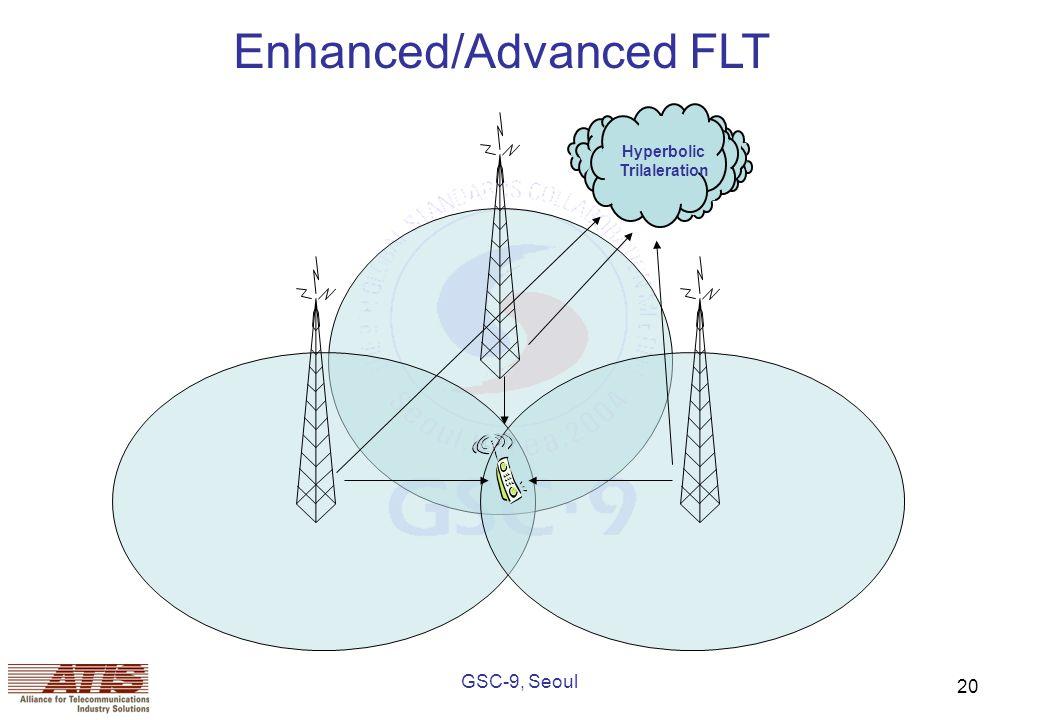 GSC-9, Seoul 20 Hyperbolic Trilaleration Enhanced/Advanced FLT