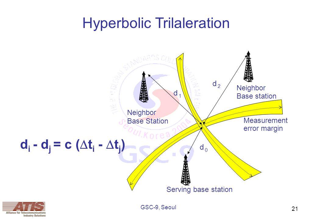 GSC-9, Seoul 21 d i - d j = c (  t i -  t j ) d 1 Neighbor Base station Neighbor Base Station Serving base station Measurement error margin d 2 d 0 Hyperbolic Trilaleration