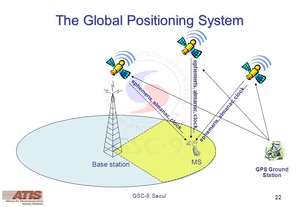GSC-9, Seoul 22 The Global Positioning System Base station MS GPS Ground Station ephemeris, almanac, clock...