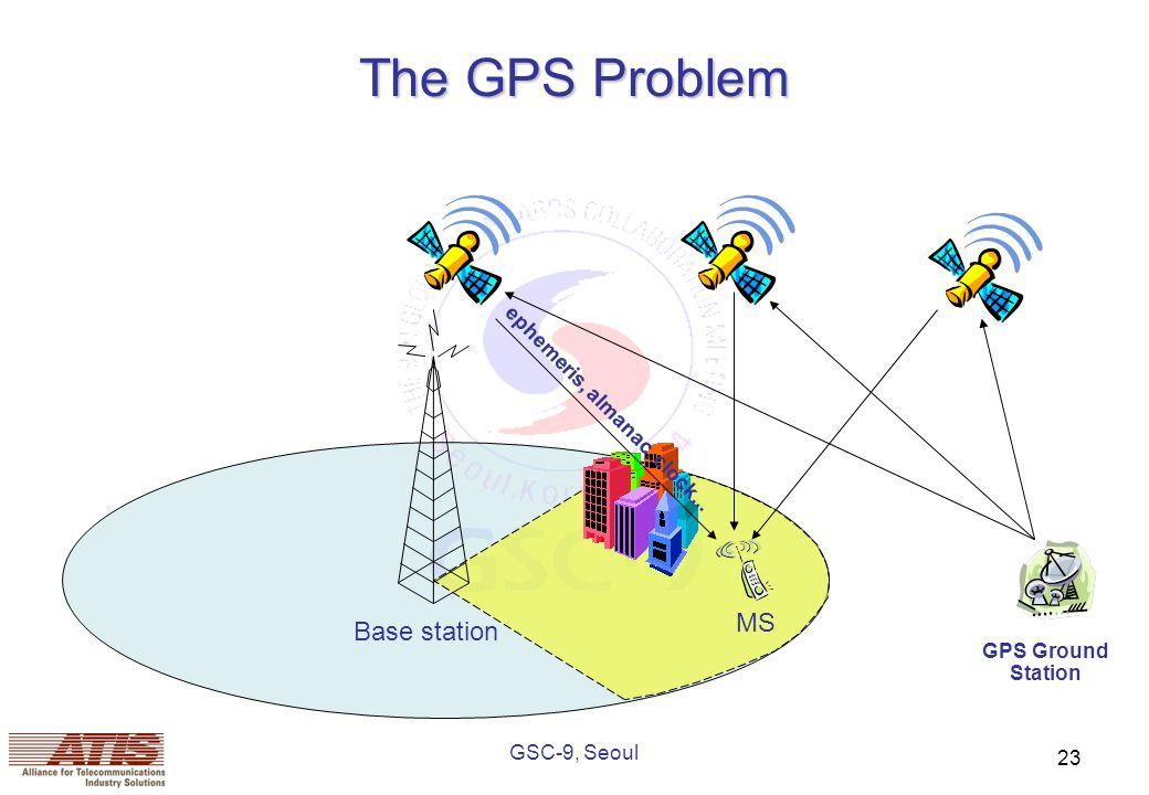 GSC-9, Seoul 23 The GPS Problem Base station MS ephemeris, almanac, clock... GPS Ground Station