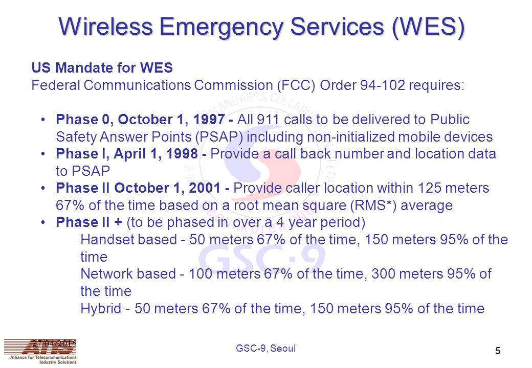 GSC-9, Seoul 5 27/04/2015 US Mandate for WES Federal Communications Commission (FCC) Order 94-102 requires: Phase 0, October 1, 1997 - All 911 calls to be delivered to Public Safety Answer Points (PSAP) including non-initialized mobile devices Phase I, April 1, 1998 - Provide a call back number and location data to PSAP Phase II October 1, 2001 - Provide caller location within 125 meters 67% of the time based on a root mean square (RMS*) average Phase II + (to be phased in over a 4 year period) Handset based - 50 meters 67% of the time, 150 meters 95% of the time Network based - 100 meters 67% of the time, 300 meters 95% of the time Hybrid - 50 meters 67% of the time, 150 meters 95% of the time Wireless Emergency Services (WES)