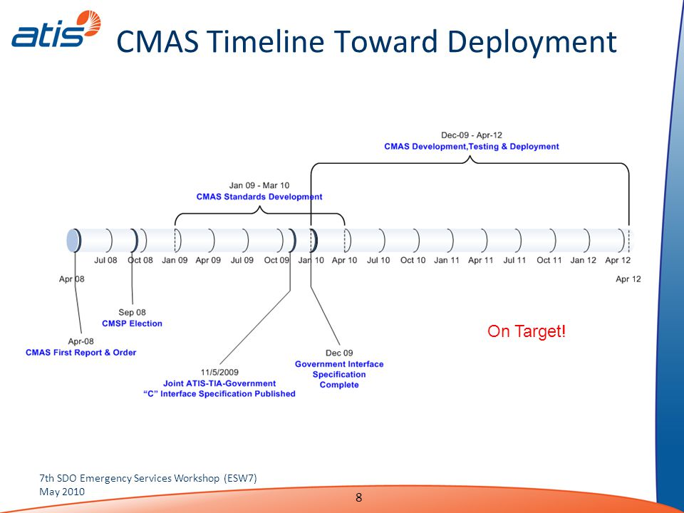 Benefits of CMAS CMAS uses the standardized Cell Broadcast Technology that is specified in the GSM, UMTS, CDMA and future cellular technologies –CMAS via Cell Broadcast is supported by all stakeholders – operators, handset vendors & infrastructure vendors –Cell broadcast does not require a separate broadcast network or receiver in the handset Uses existing deployed infrastructure enhanced to support cell broadcast –Cell broadcast has been deployed worldwide and is proven for mass notification services, unlike point-to-point or unicast services Cell Broadcast uses the existing cellular the over-the-air control channel structure –Cell Broadcast is an inherent part of cellular technology Will be integrated as part of normal handset processing functions, including the user interface Will be integrated into the power management mechanisms on the mobile device Standardized solution takes into account the needs of all users, providing a consistent mobile device behavior experience across all operators: –Standard alert tone and vibration cadence –Common display and storage method CMSAAC User Needs Group developed the recommendations for the CMAS alert message text after long consideration –Took into account special needs users, as well as the general population 7th SDO Emergency Services Workshop (ESW7) May 2010 9