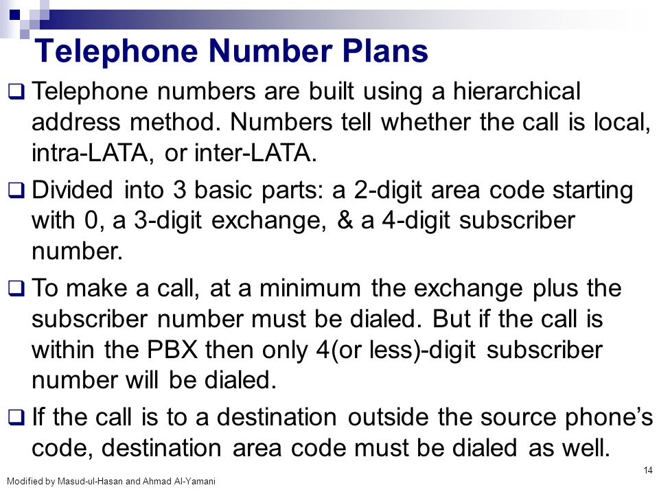 Modified by Masud-ul-Hasan and Ahmad Al-Yamani 14 Telephone Number Plans  Telephone numbers are built using a hierarchical address method. Numbers te