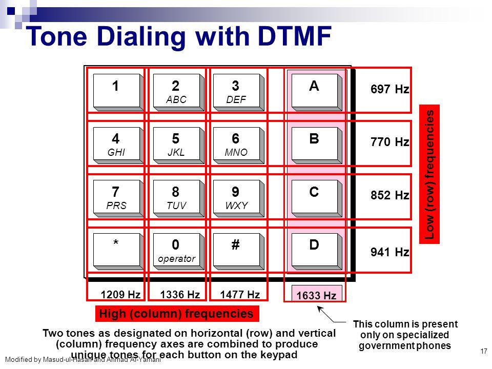 Modified by Masud-ul-Hasan and Ahmad Al-Yamani 17 Tone Dialing with DTMF 2 ABC 13 DEF A 4 GHI 5 JKL 6 MNO B 7 PRS 8 TUV 9 WXY C *#D0 operator 1209 Hz1
