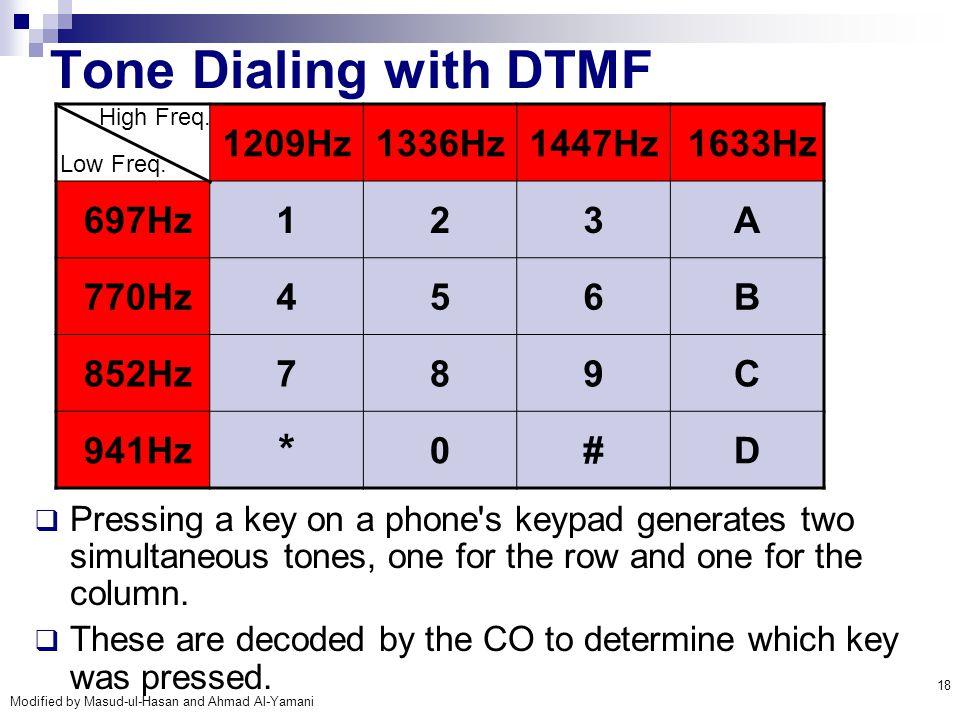 Modified by Masud-ul-Hasan and Ahmad Al-Yamani 18 Tone Dialing with DTMF 1209Hz1336Hz1447Hz1633 Hz 697 Hz123A 770 Hz456B 852 Hz789C 941Hz * 0#D  Pres