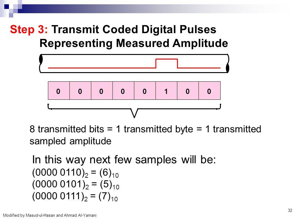 Modified by Masud-ul-Hasan and Ahmad Al-Yamani 32 Step 3: Transmit Coded Digital Pulses Representing Measured Amplitude 00000100 8 transmitted bits =