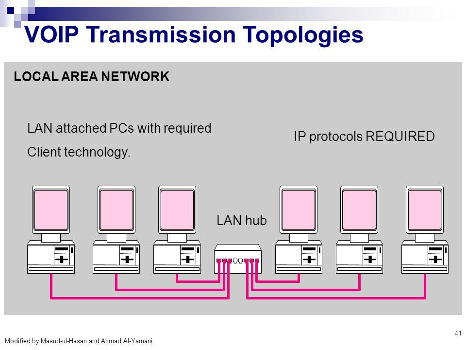Modified by Masud-ul-Hasan and Ahmad Al-Yamani 41 VOIP Transmission Topologies