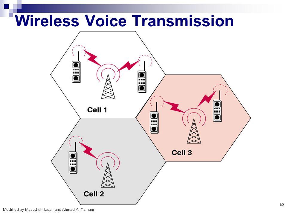Modified by Masud-ul-Hasan and Ahmad Al-Yamani 53 Wireless Voice Transmission