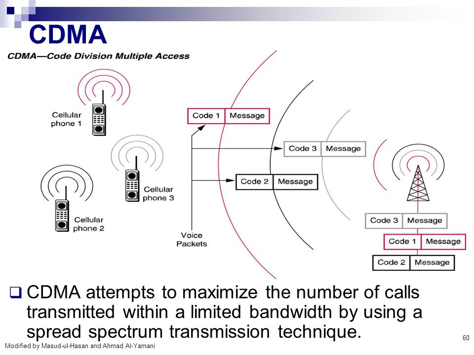 Modified by Masud-ul-Hasan and Ahmad Al-Yamani 60 CDMA  CDMA attempts to maximize the number of calls transmitted within a limited bandwidth by using