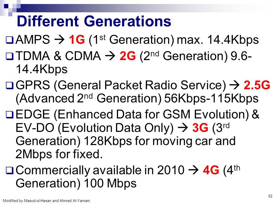 Modified by Masud-ul-Hasan and Ahmad Al-Yamani 62 Different Generations  AMPS  1G (1 st Generation) max. 14.4Kbps  TDMA & CDMA  2G (2 nd Generatio
