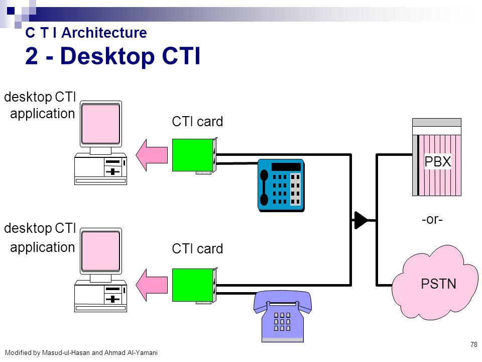 Modified by Masud-ul-Hasan and Ahmad Al-Yamani 78 C T I Architecture 2 - Desktop CTI