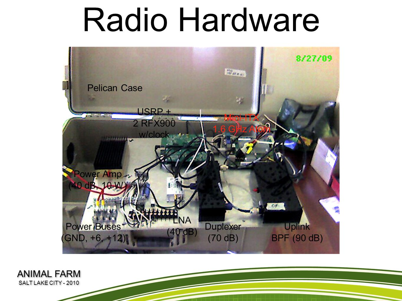 Radio Hardware Power Amp (40 dB, 10 W) USRP + 2 RFX900 w/clock Mini-ITX 1.6 GHz Atom Uplink BPF (90 dB) Duplexer (70 dB) LNA (40 dB) Power Buses (GND, +6, +12) Pelican Case ANIMAL FARM SALT LAKE CITY - 2010 ANIMAL FARM SALT LAKE CITY - 2010