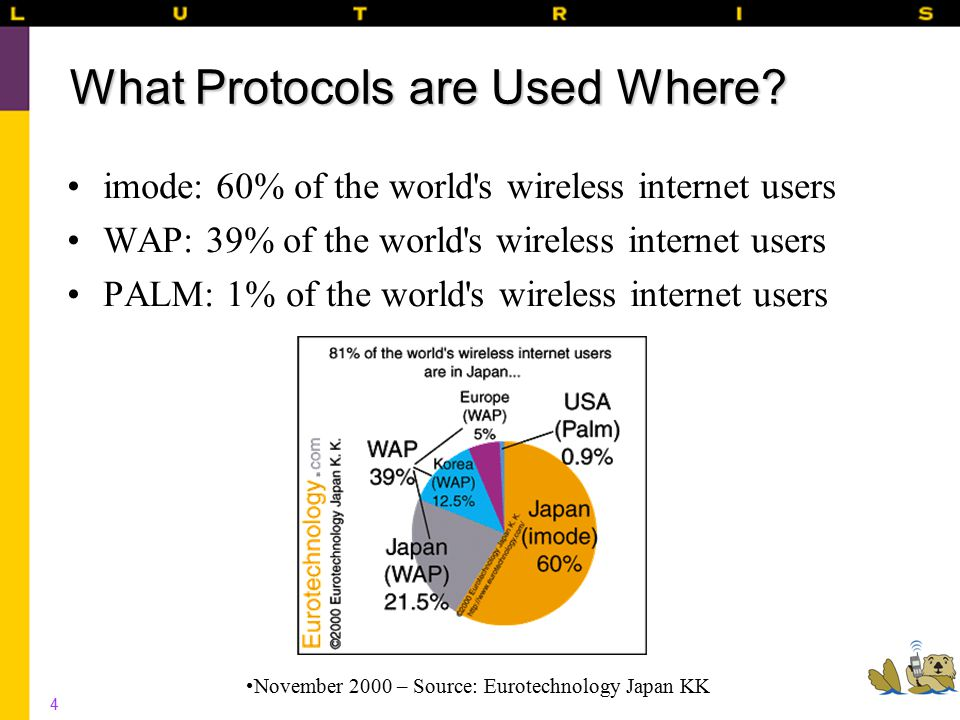 4 What Protocols are Used Where.