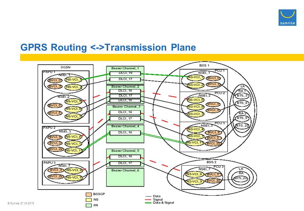 © Sunrise 27.04.2015 GPRS Routing Transmission Plane