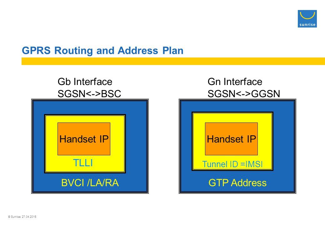© Sunrise 27.04.2015 GPRS Routing and Address Plan BVCI /LA/RA Handset IP GTP Address Tunnel ID =IMSI Handset IP TLLI Gb InterfaceGn Interface SGSN BSCSGSN GGSN